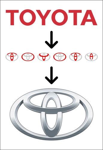 Bat ngo y nghia dang sau logo cua cac thuong hieu noi tieng - Anh 1