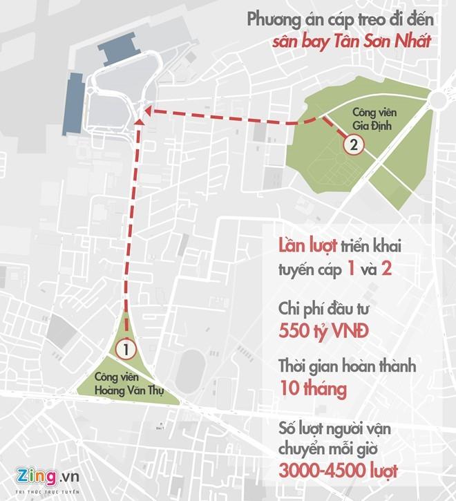 'Cap treo vao san bay Tan Son Nhat chi la y tuong vui' hinh anh 1