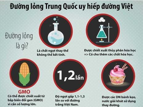 Sự thật về đường lạ' Trung Quốc ồ ạt vào Việt Nam - Ảnh 1.