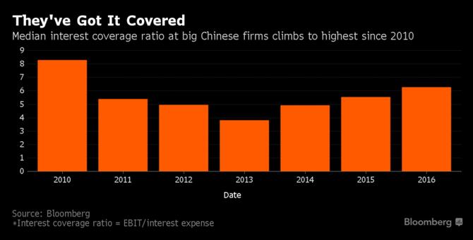 Núi nợ 17.000 tỉ USD của Trung Quốc có đáng sợ? - ảnh 2