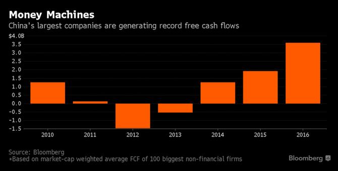 Núi nợ 17.000 tỉ USD của Trung Quốc có đáng sợ? - ảnh 1