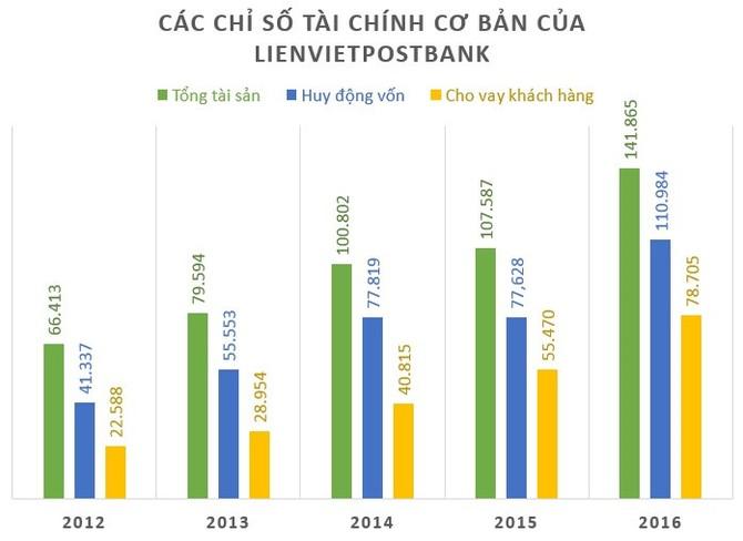 Dai gia Minh Him Lam: Tu san golf Tan Son Nhat den ngan hang Sacombank hinh anh 3