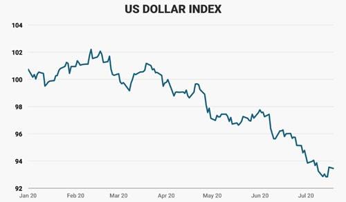 Bộ mặt kinh tế Mỹ sau 200 ngày đầu tiên ông Trump cầm quyền 3