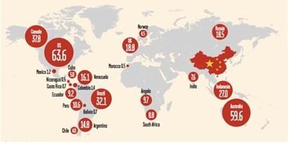 Trung Quốc, ODI, vốn đầu tư, môi trường, dự án, tham nhũng, Myamar, bành trướng, tranh chấp lãnh hải