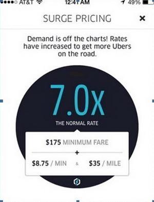 Sau lễ hội Halloween giá Uber ở Mỹ đã tăng gấp 7-8 lần so với bình thường