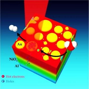 Mô hình của thí nghiệm sử dụng công nghệ tách phân tử nước để sản xuất năng lượng mặt trời.