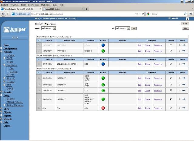 Thiết bị chạy ScreenOS từ 6.2.0r15 đến 6.2.0r18 và từ 6.3.0r12 đến 6.3.0r20 có thể đã bị nhiễm Backdoor