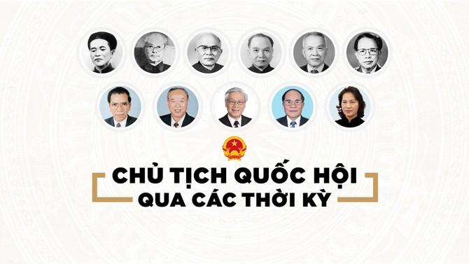 Infographic Chu tich Quoc hoi qua cac thoi ky hinh anh 1