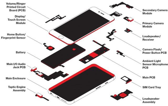 Các linh kiện tạo nên chiếc iPhone.