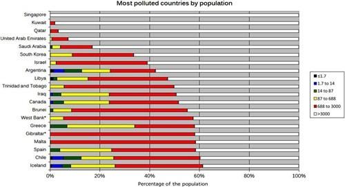 Nguồn: sciencemag.org
