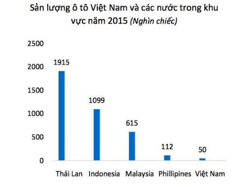 oto-indonesia-ve-viet-nam-gia-binh-quan-gan-290-trieu-dong-3