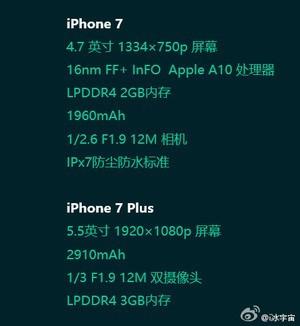 Lo bang cau hinh iPhone 7, 7 Plus hinh anh 2
