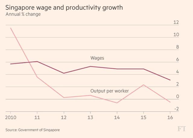 Singapore sẽ làm gì để vượt qua cơn khủng hoảng hiện tại? - Ảnh 1.