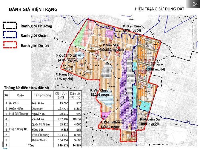 """Đồ án quy hoạch ga Hà Nội sẽ """"cao ốc hoá"""" trung tâm Hà Nội (ảnh lấy từ đồ án)."""
