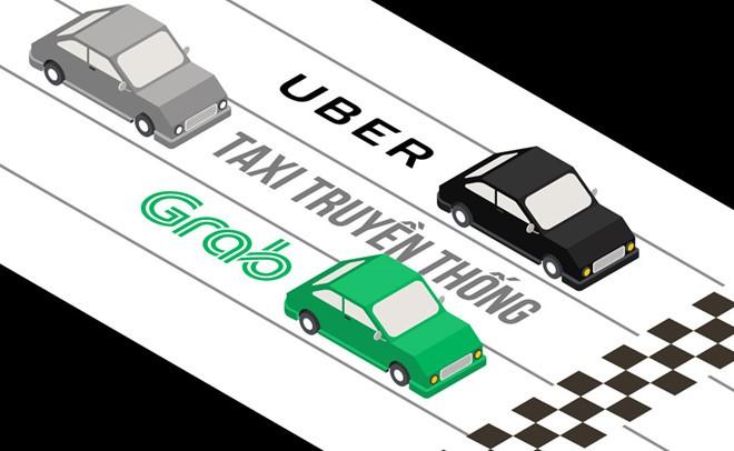 Taxi truyen thong de xuat cam duong voi Uber, Grab hinh anh 2