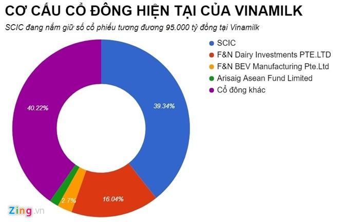 Nha nuoc se thu ve it nhat 11.000 ty dong trong hom nay? hinh anh 2