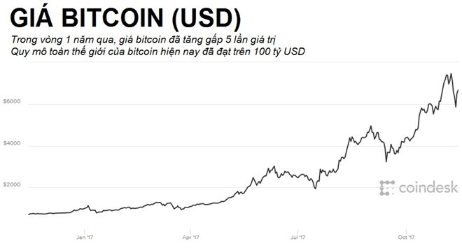 Nguoi giao dich Bitcoin se khong the bi truy xuat danh tinh that? hinh anh 1