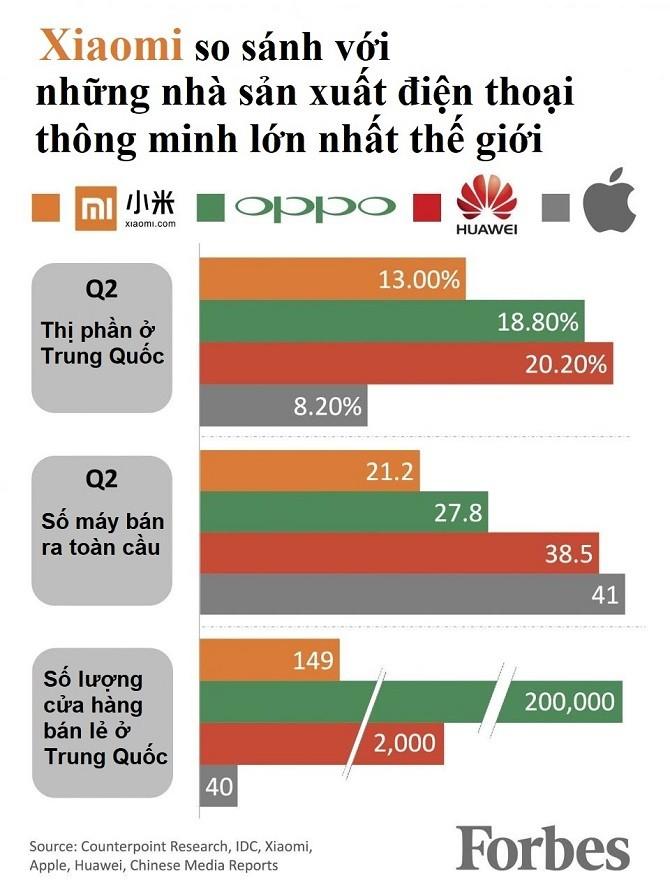 Xiaomi da tro lai nhung lieu co the tien xa nua hay khong