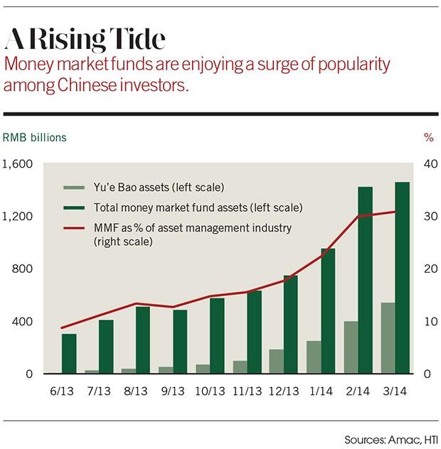 [Ngôi nhà hoa hồng vẫy gọi] Âm mưu gây lũng loạn ngành ngân hàng của Jack Ma - Ảnh 1.