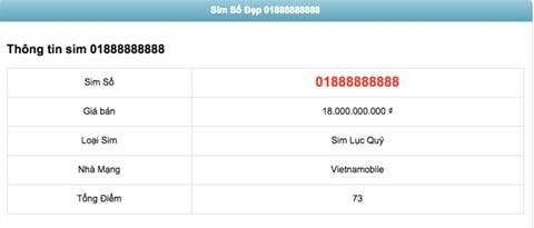 dai-gia-bo-60-ty-mua-so-dien-thoai-sieu-dep-6_niwh Đại gia bỏ 60 tỷ mua số điện thoại siêu đẹp chín số 6
