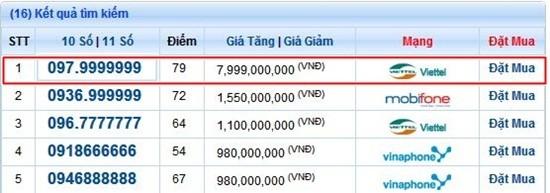 dai-gia-bo-60-ty-mua-so-dien-thoai-sieu-dep-8_skox Đại gia bỏ 60 tỷ mua số điện thoại siêu đẹp chín số 6