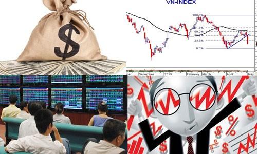 chứng khoán, VN-Index, HNX-Index, CPI, PMI, GDP, cổ phiếu, TTCK, HSBC, ANZ, lãi suất, tiết kiệm, chứng-khoán, cổ-phiếu, đánh-giá, nhận-định, 2015, Sell-in-May