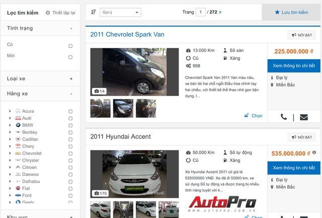 Một số website chuyên về rao bán xe cũng là nơi để tham khảo giá thị trường.