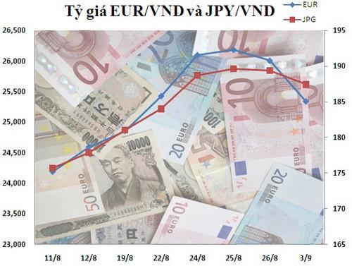 Chart-EUR-JPY-1629-1441275895.jpg