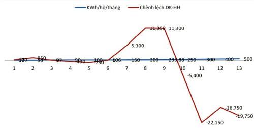 chart-2-2728-1442487383.jpg