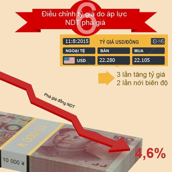 kinh tế việt nam 2015, sự kiện kinh tế 2015, nhìn lại kinh tế 2015, kinh tế 2015, kinh-tế-việt-nam, kinh-tế-2015, kinh-tế-việt-nam-2015