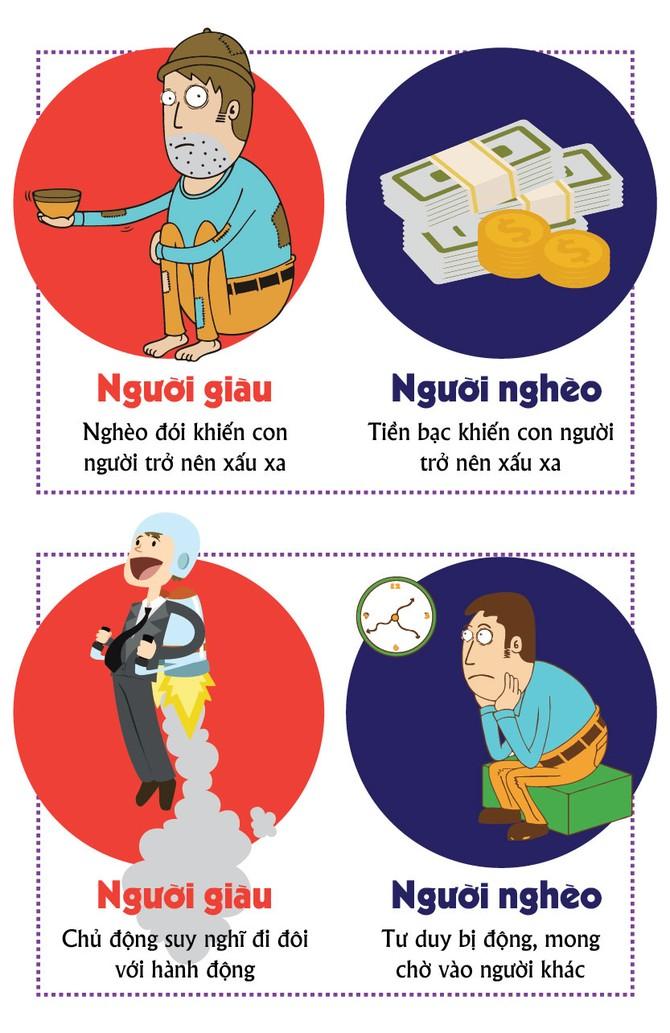 [infographic] nguoi giau khac nguoi ngheo nhung gi? hinh anh 1