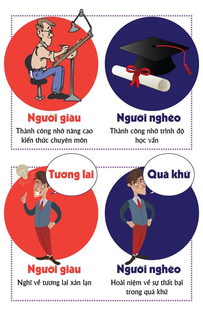 [infographic] nguoi giau khac nguoi ngheo nhung gi? hinh anh 2