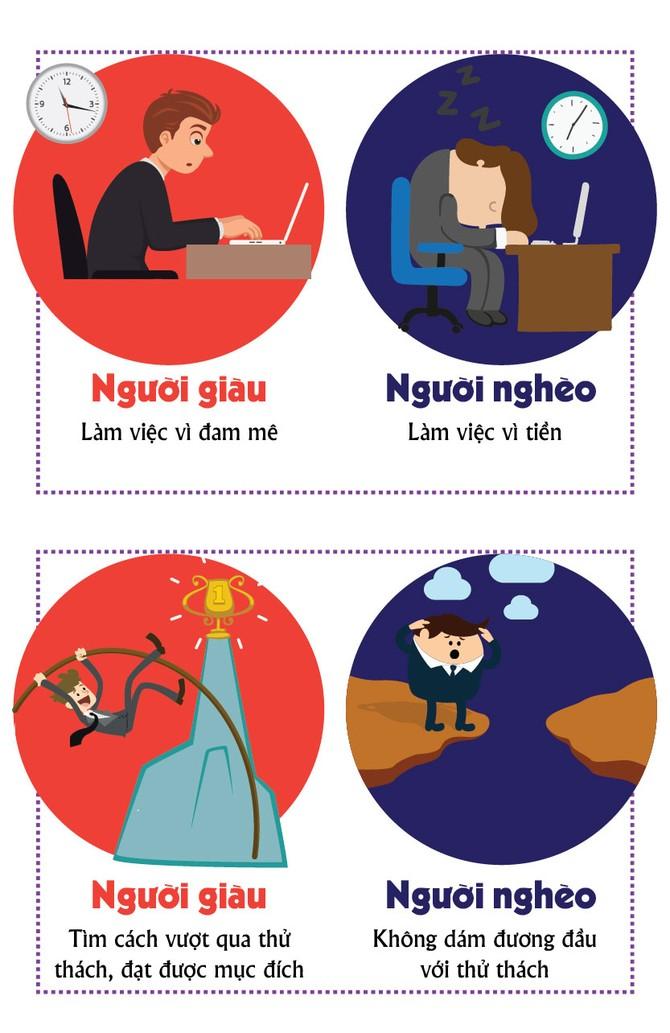 [infographic] nguoi giau khac nguoi ngheo nhung gi? hinh anh 3