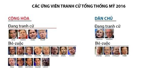 thang-lien-tiep-ba-bang-donald-trump-vuot-qua-rao-cong-kich-1