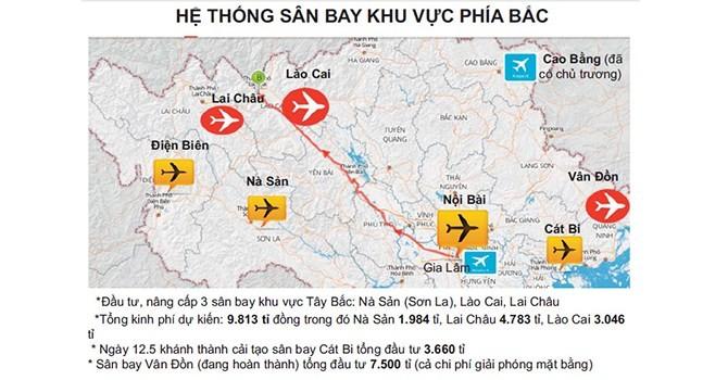 Việt Nam liệu có quá dư thừa sân bay?
