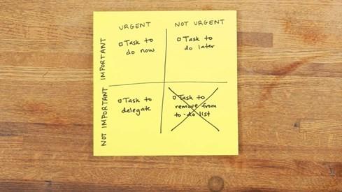 Bạn sẽ dễ dàng lọc được những nhiệm vụ không cần thiết ra khỏi danh sách với phương pháp này. (Ảnh: The Muse)