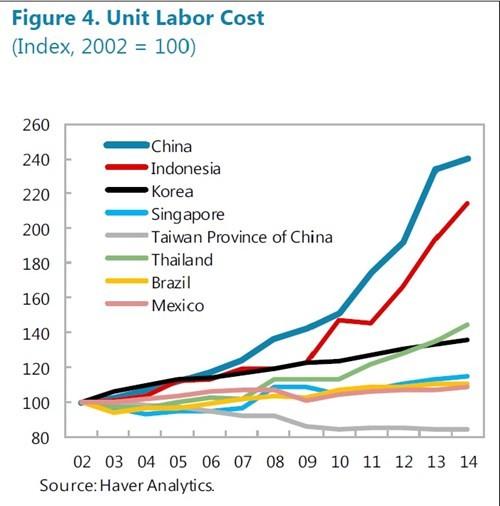 Cách giúp Trung Quốc thống trị thương mại toàn cầu - ảnh 3