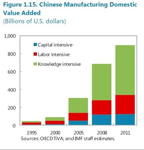 Cách giúp Trung Quốc thống trị thương mại toàn cầu - ảnh 4