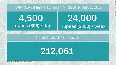 Toàn cảnh 50 ngày chật vật đổi tiền của dân Ấn Độ - ảnh 2