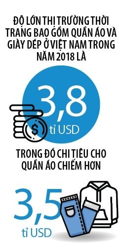 Thoi trang noi lot thom trong thi truong 3,5 ty USD