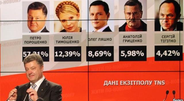 "Chân dung ""tỷ phú chocolate"" Poroshenko của Ukraine"