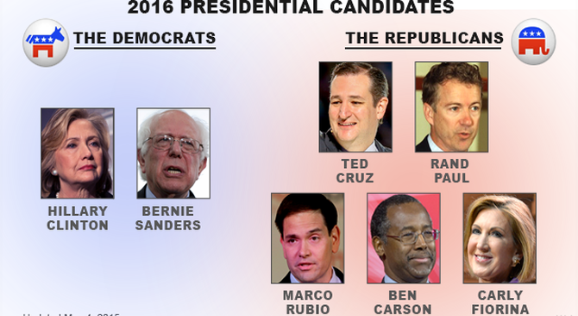 Vị thế chính trị của 3 gương mặt mới trong cuộc đua vào Nhà Trắng