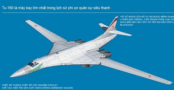 Khám phá máy bay ném bom chiến lược siêu thanh Tu-160 của Nga