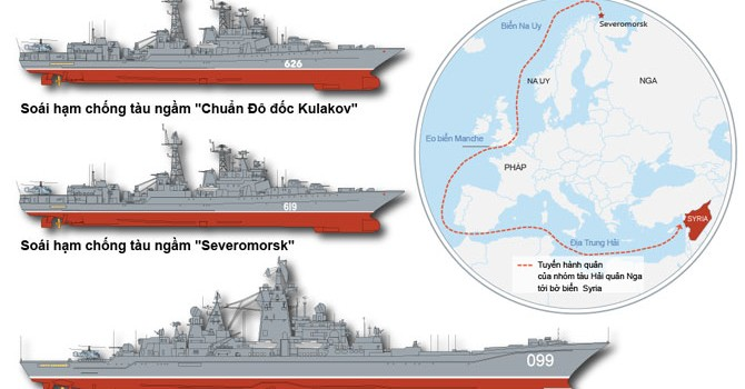 Khám phá sức mạnh tuần dương hạm hạng nặng của Nga