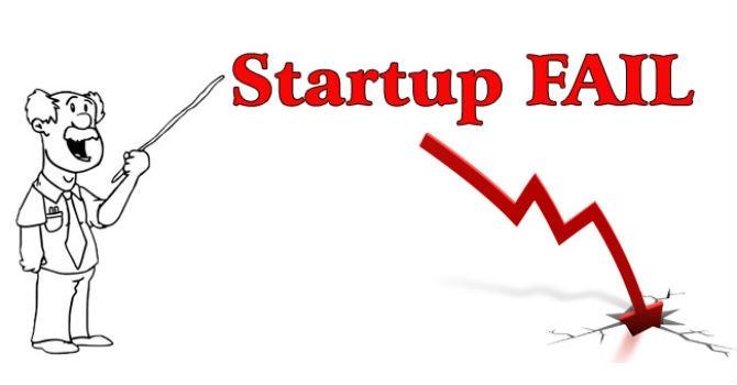 [Infographic] 18 sai lầm cơ bản giết chết startup của bạn