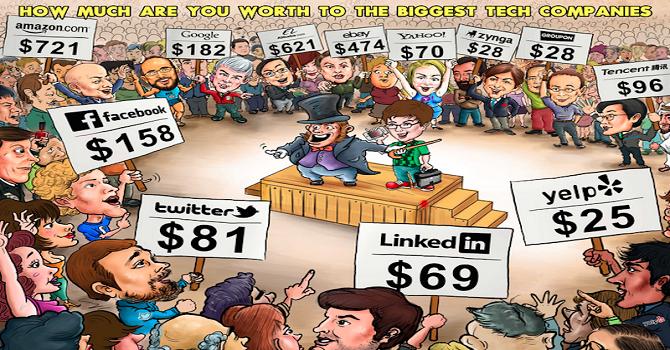 """Bạn đáng giá bao nhiêu với những """"gã khổng lồ"""" công nghệ?"""