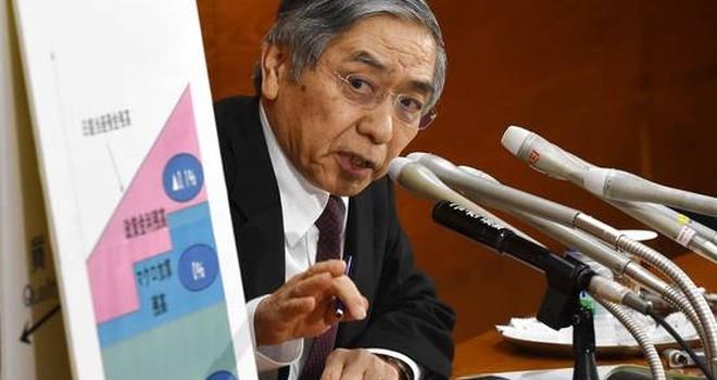 Lãi suất âm sẽ không cứu được kinh tế Nhật Bản