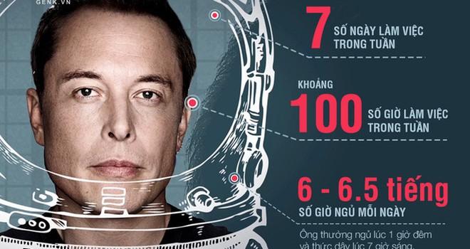 Nếu biết lịch làm việc của Elon Musk, bạn sẽ không thể tin ông ấy là con người