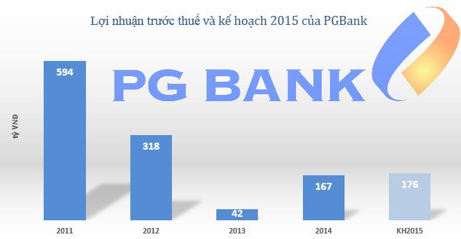 PGBank sẽ hoàn thành tái cấu trúc trong năm nay