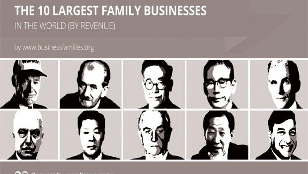Quyền lực gia đình: Phủ bóng từ Đông sang Tây